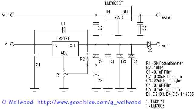 electronics level 3 outline
